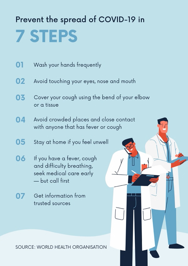 7 Steps to prevent the spread of COVID-19